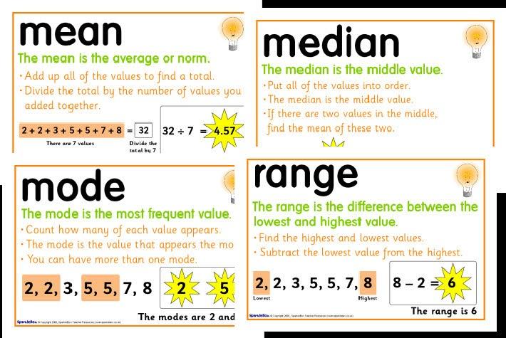 Tj Math Mean Median Mode Range Cards
