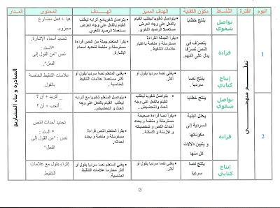 num%25C3%25A9risation0022 - تخطيط الوحدة السادسة لغة عربية س2