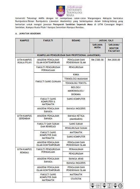 Jawatan Kosong Pensyarah di Universiti Teknologi MARA (UiTM)