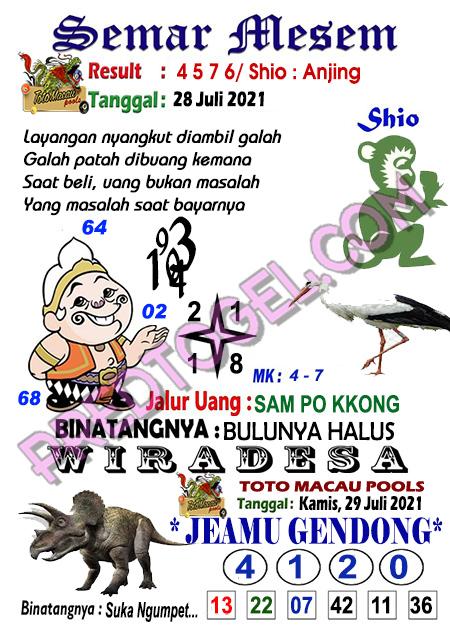 Prediksi Syair Toto Macau Semar Mesem Kamis 29-07-2021