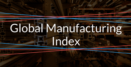 Global Manufacturing Index
