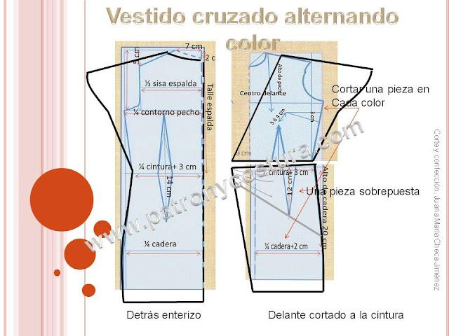 www.patronycostura.com/vestidocruzadoalternandocolor