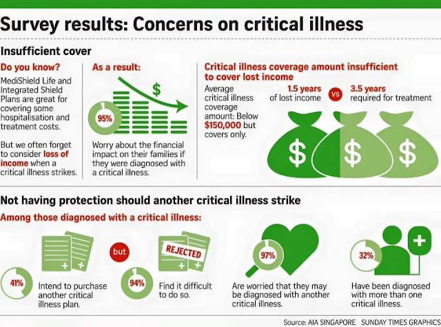 Mengapa Pampasan Sakit Kritikal Begitu Penting?