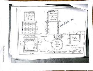 बेसिक स्कूलों में बनने वाले भवनों का नक्शा, देखें,माप व interior design देखें