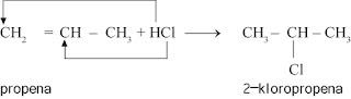aturan Markovnikov pada asam halida