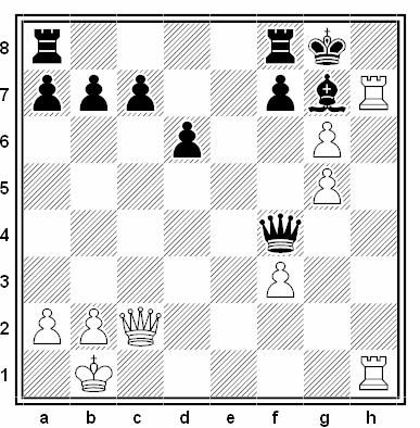 Posición de la partida de ajedrez Domashevic - Spasojevic (Correspondencia, 1954)