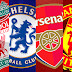 Qual é o maior clube da Inglaterra? - NTDR #02