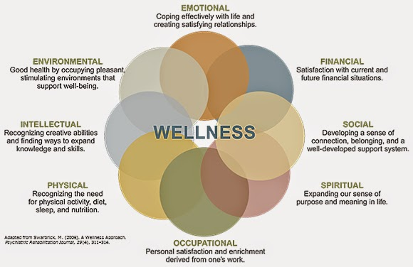 A Holistic Approach to Mental Health ~ <center>Alternative