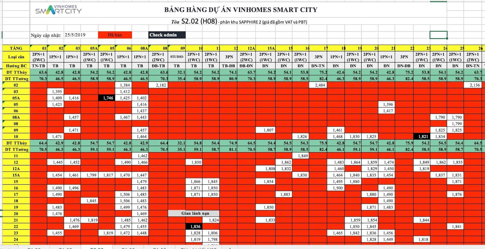 Bảng hàng toà S2-02 dự án Vinhomes Smart City Tây Mỗ