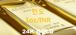 오늘 인도 금 시세 : 24K 99.99 순금 1 온스 (1oz) 시세 실시간 그래프 (1oz/INR 인도 루피)