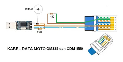 Kabel Data Program Motorola GM338 dan CDM1550