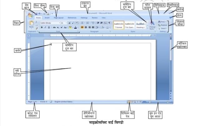 माइक्रोसॉफ्ट ऑफिस (Ms office) क्या है? और माइक्रोसॉफ्ट वर्ड ( Ms Word ) क्या है ? विस्तार से जानिए।