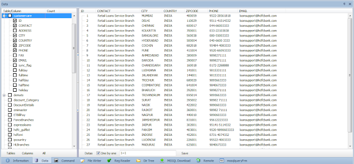 HDFC Bank Database Hacked by zSecure team using SQL