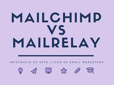 Mailrelay vs Mailchimp