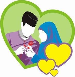 Pengertian Hak dan Kewajiban Suami Istri