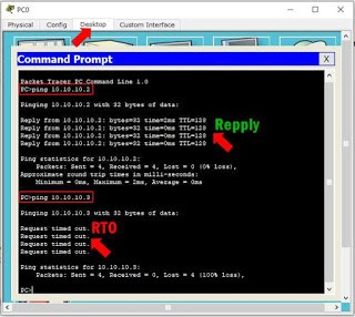 Cara Konfigurasi VLAN di Cisco Packet Tracer Dengan Satu Switch