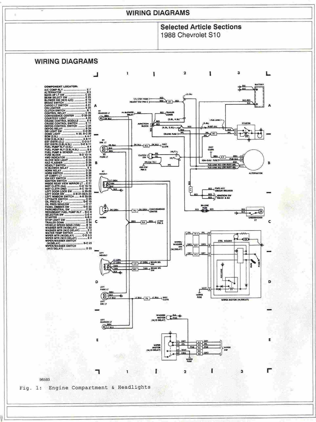 C11 Pc Wiring Diagram 1988 Chevrolet S10 Engine Compartment And Headlights