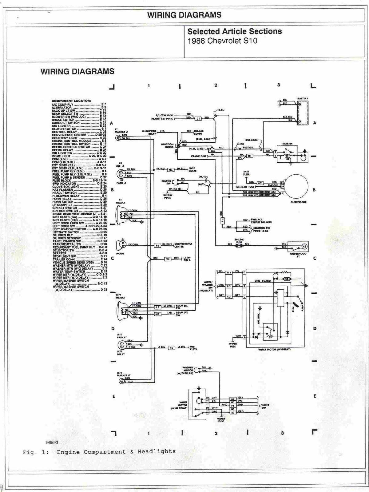 1996 s10 headlight wiring diagram 1990 chevy s10 blazer wiring diagramrh svlc us [ 1200 x 1600 Pixel ]