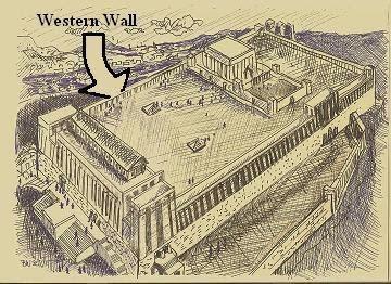 Yahudi Di Jerussalem