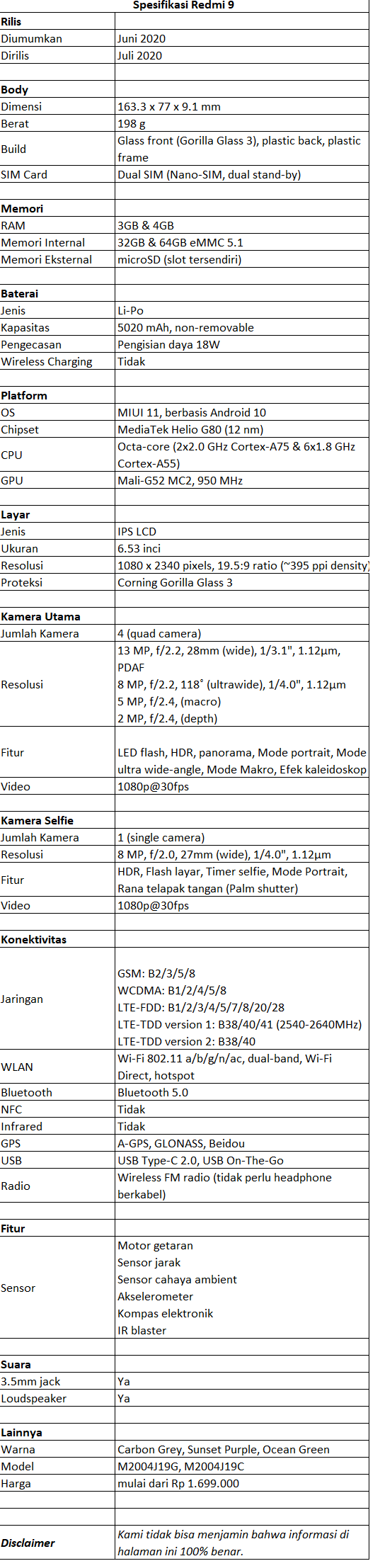 spesifikasi redmi 9