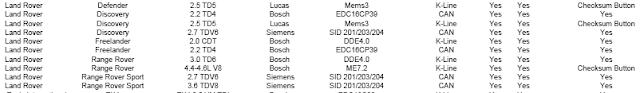 MPPS V18 car list