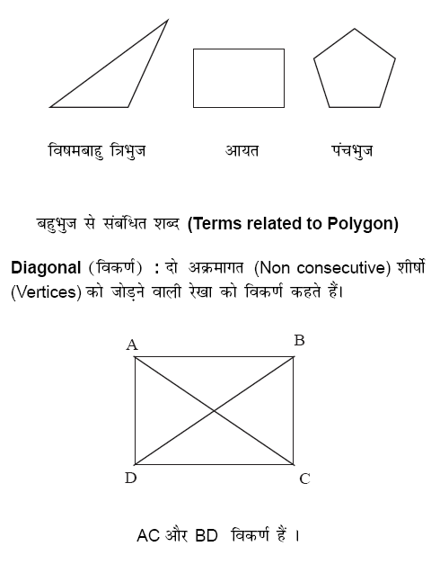 polygons types of polygons and polygon formula for ssc cgl chsl multitasking and ibps bank sbi po clerck so