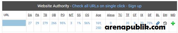 Cara Memilih Expired Domain Dengan Kualitas Terbaik