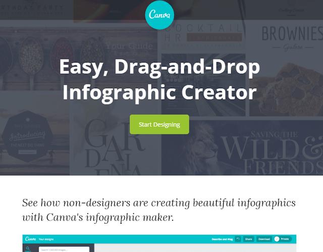 Màn hình trang Canva.com