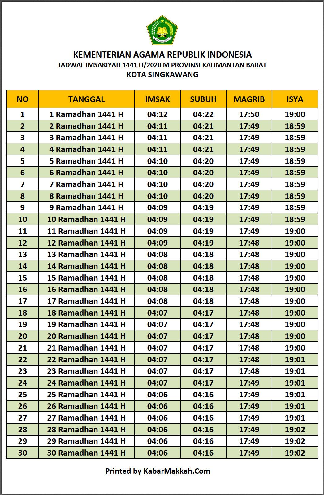 Jadwal Imsakiyah Singkawang 2020