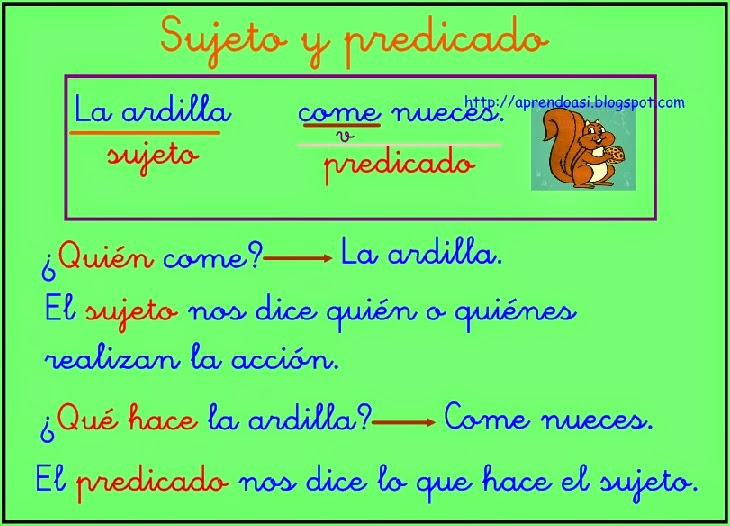http://www.ceiploreto.es/sugerencias/tic2.sepdf.gob.mx/scorm/oas/esp/primero/05/intro.swf