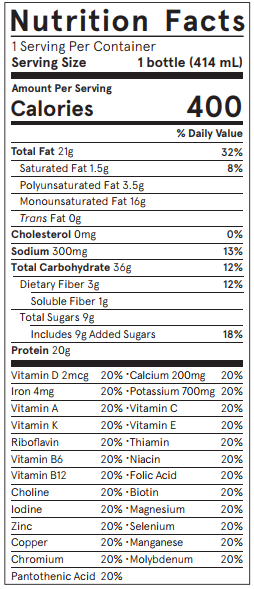 Nutritional values for Soylent 2.0