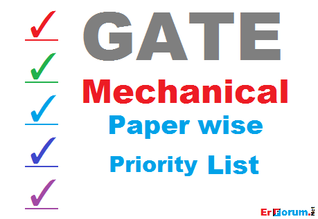 gate-mechanical-priority-list