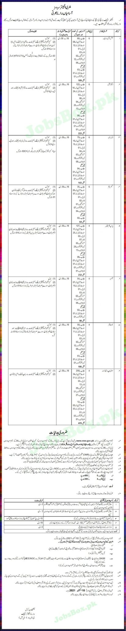 www.mes.gov.pk - MES Military Engineering Services Jobs 2021 in Pakistan