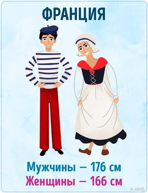 русский как иностранный  материалы уроков