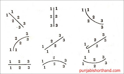 english-shorthand-vowels-direction