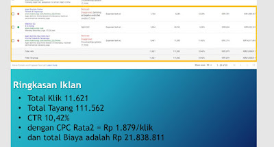 Jasa Pasang Iklan Google Adwords Khusus Situs Bandar Bola Online | Temanmarketing.com