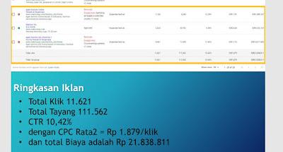 Jasa SEO Premium Khusus Situs Agen Judi Online | Rajaseobetting.com