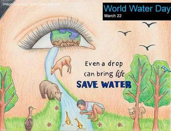 World Water Day Wishes Images download
