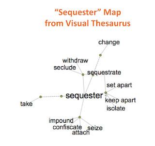 Thesaurus Deepen