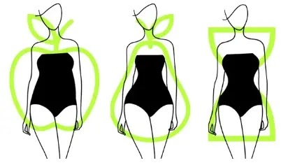 Apple shaped body exercises to lose weight