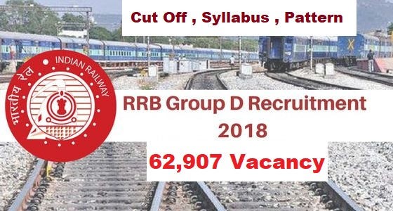 Railway Group-D(2018) Admit Card