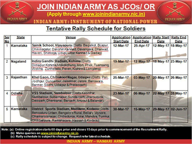 Join Indian Army 2017 Official Schedule
