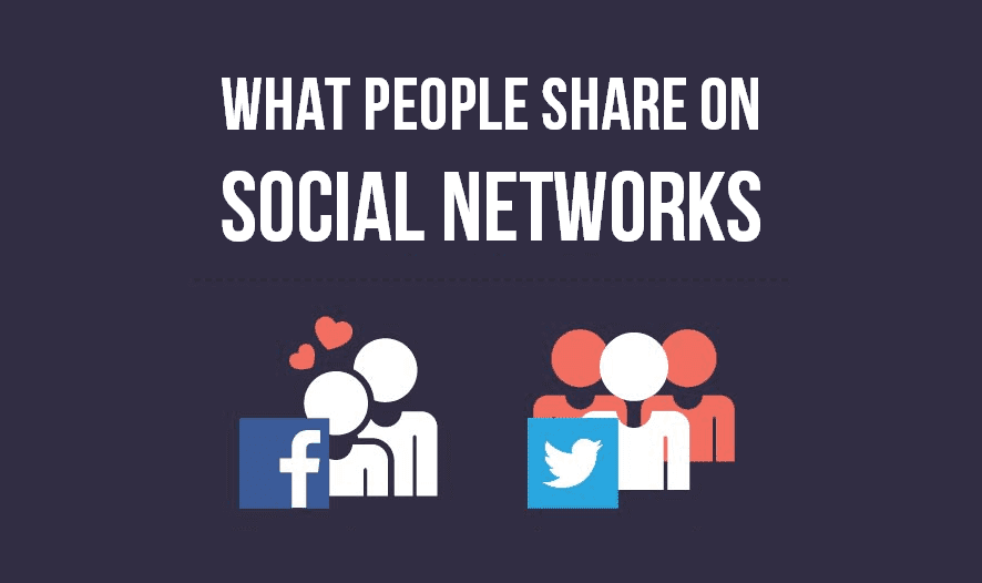 What (And Why) Do People Share On Social Networks? [INFOGRAPHIC]
