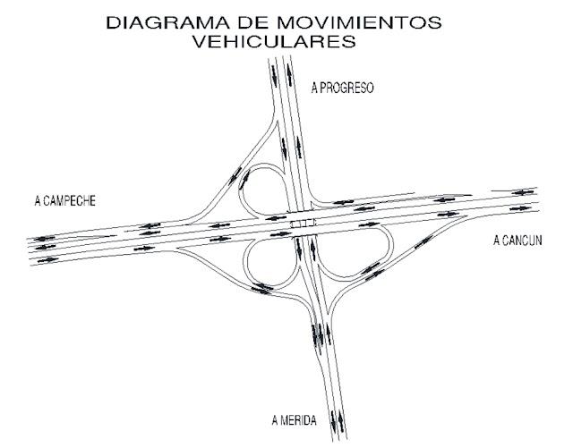 Restringirá 10 días la SCT circulación en el Distribuidor Vial a Progreso