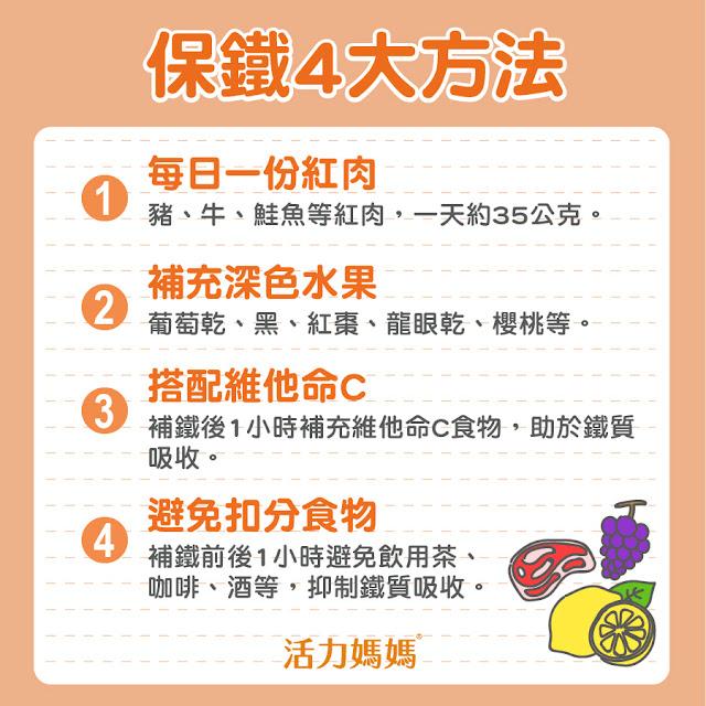 補充鐵質可以每日一份紅肉、補充深色水果、搭配維他命c補充、避免與咖啡茶類一起補充