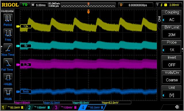 Andyson E5+ 300W -Passive PFC Single Rail True Power 29