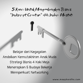 kunci pengembangan bisnis indscript creative