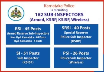 Karnataka Police Sub-Inspector Recruitment 2020