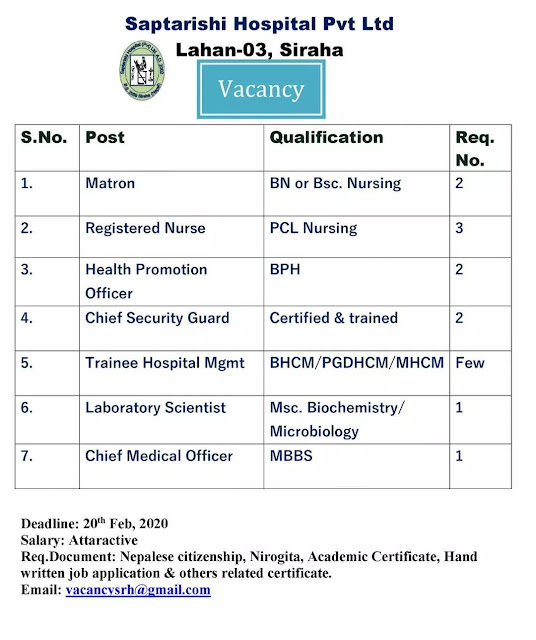 Multiple Job Vacancies for Nursing