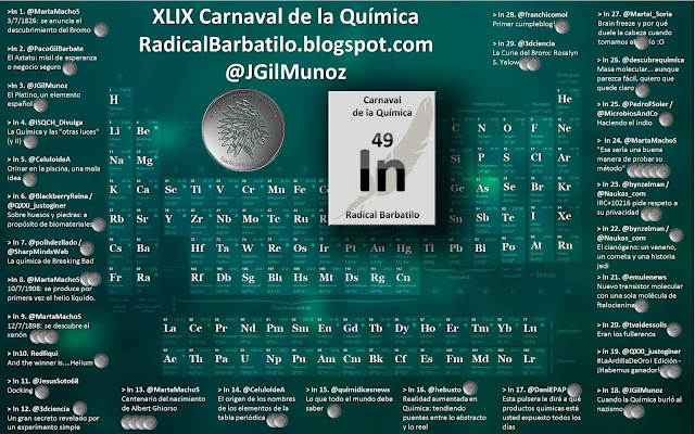 RadicalBarbatilo   @JGilMunoz: XLIX Carnaval Química (ed. Indio)